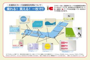 Smart Card Ticketing System in Hiroshima