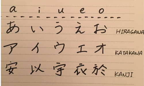 For Japanese Language Starters: Characteristics and How to Learn