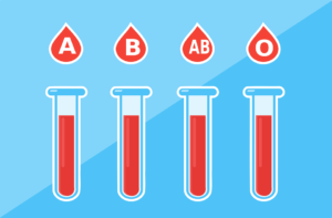 Want to be Friends? Ask for their Blood Type!