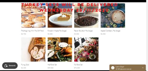 Turkey Dishes