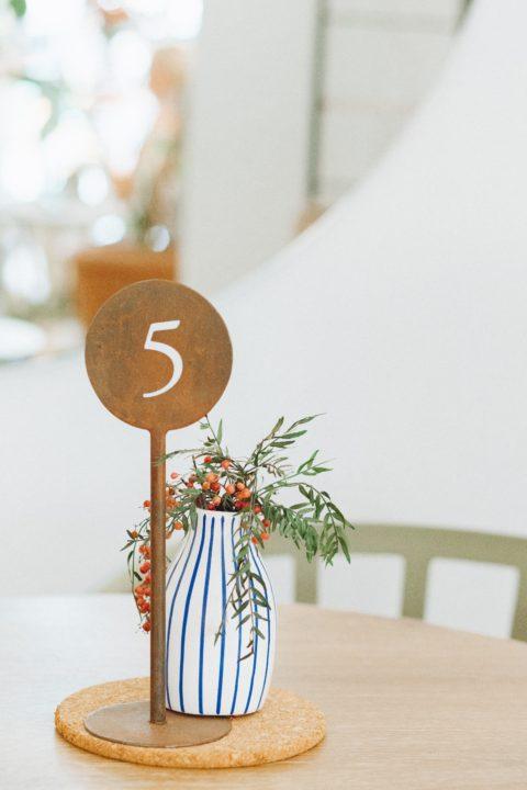 5, Five Princip, Number